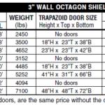 GME Octagon Manhole Shield Groff Equipment